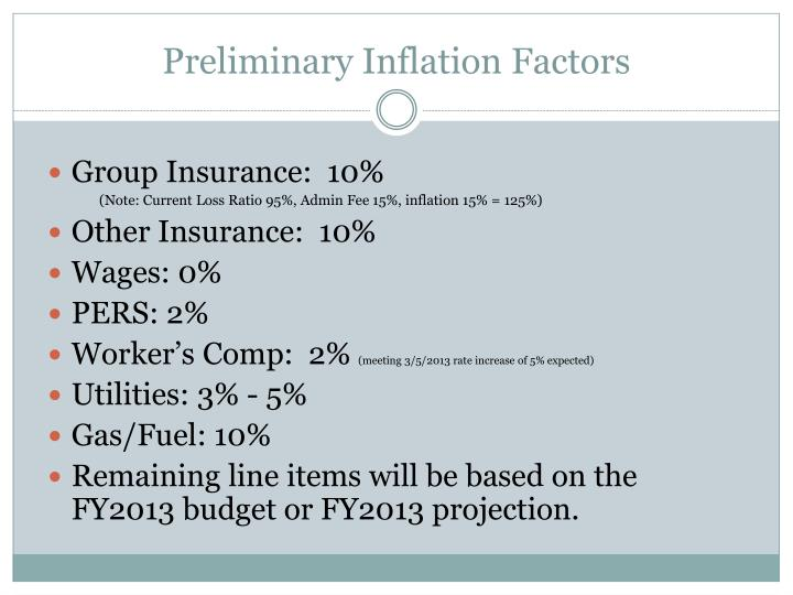 Preliminary Inflation Factors