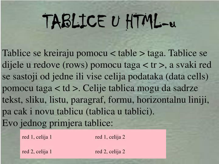 TABLICE U HTML-u