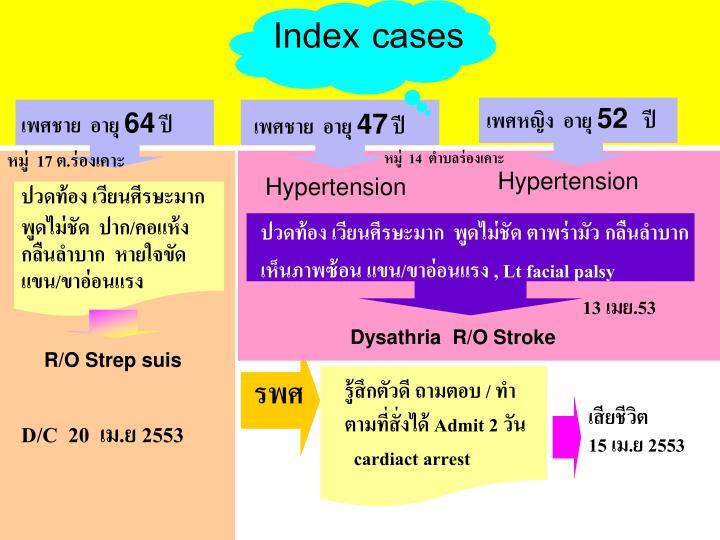 Index cases