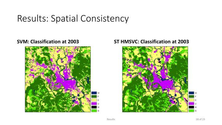 Results: Spatial Consistency