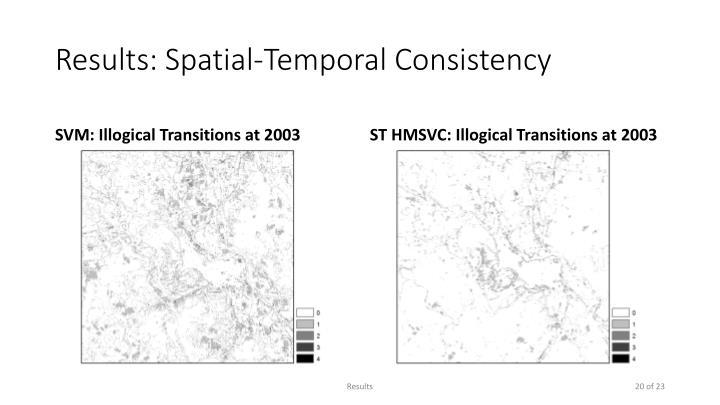 Results: Spatial-Temporal Consistency