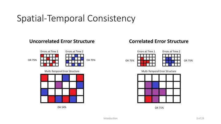 Spatial-Temporal Consistency