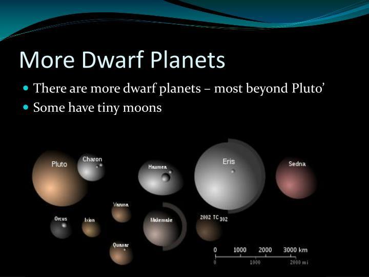 More Dwarf Planets