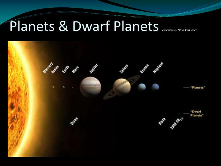 Planets & Dwarf