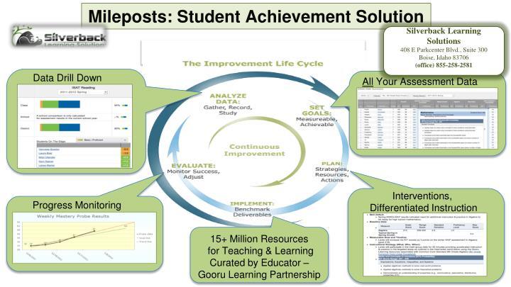 Mileposts: Student Achievement Solution