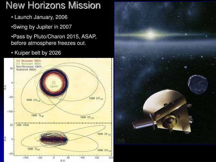New Horizons Mission