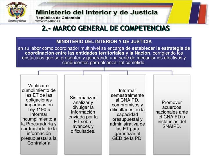 2.- MARCO GENERAL DE COMPETENCIAS