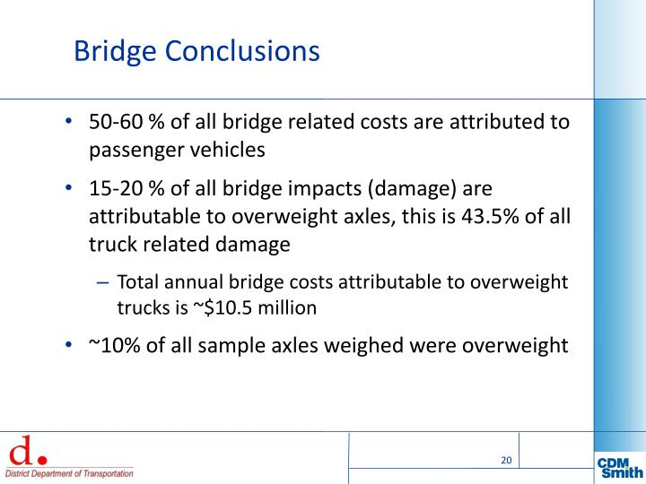 Bridge Conclusions