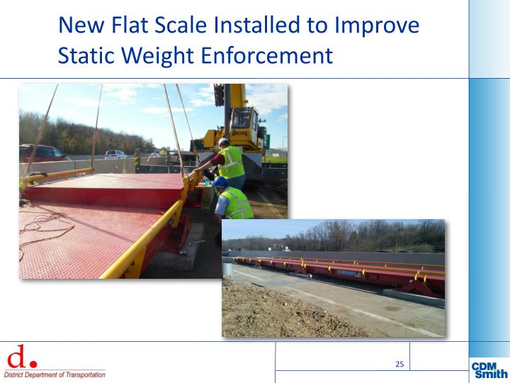 New Flat Scale Installed to Improve Static Weight Enforcement