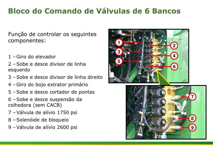 Bloco do Comando de Válvulas de 6 Bancos