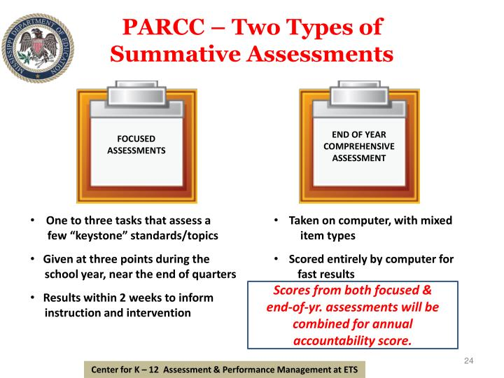 PARCC – Two Types of                           Summative Assessments