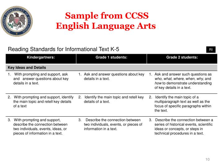 Sample from CCSS