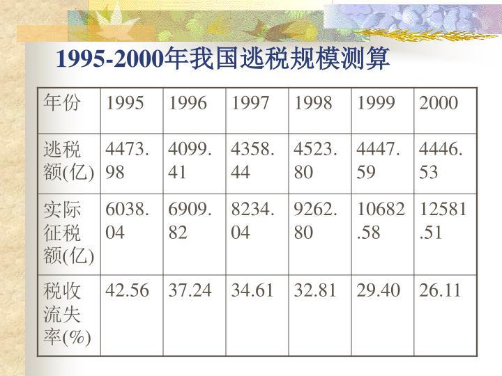 1995-2000年我国逃税规模测算