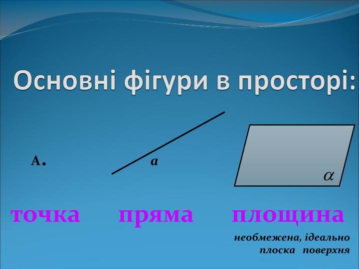 Основні фігури в просторі: