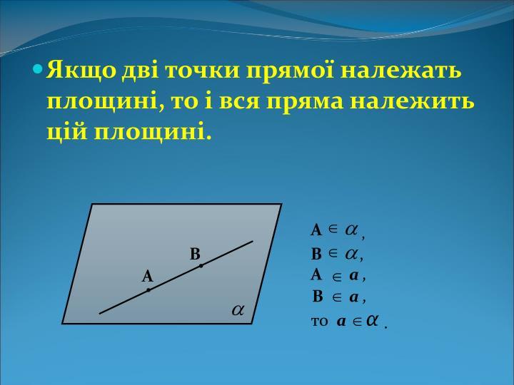 Якщо дві точки прямої належать площині, то і вся пряма належить цій площині