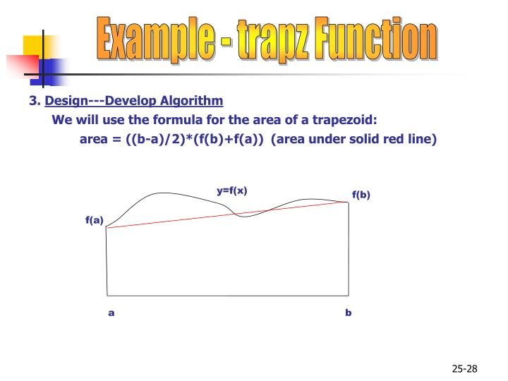 Example - trapz Function