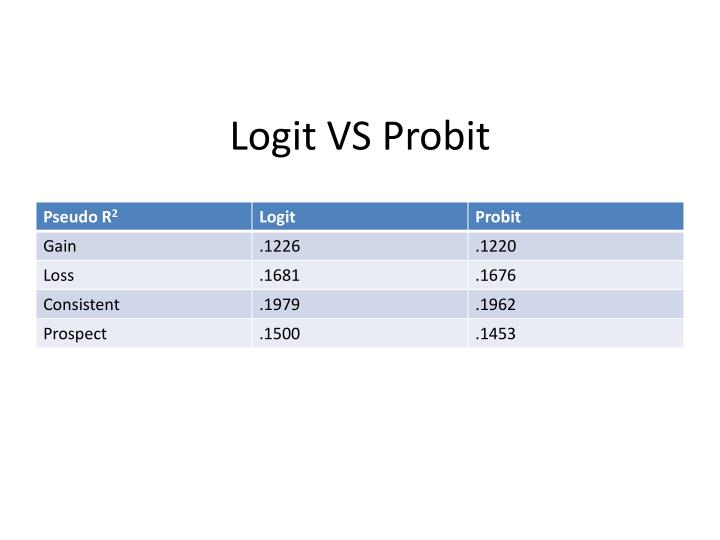 Logit vs probit