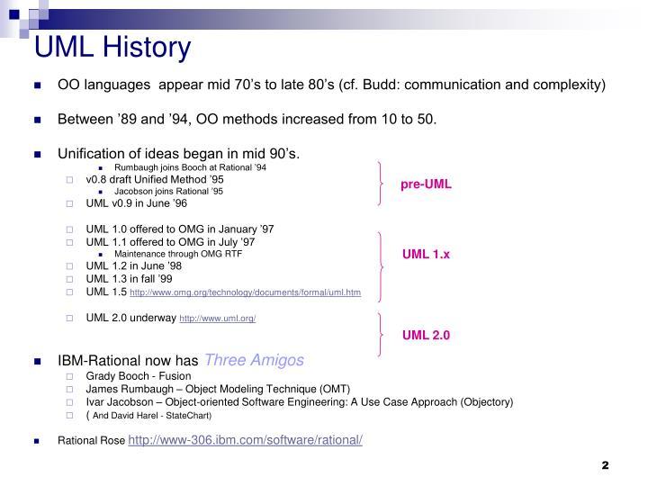 UML History