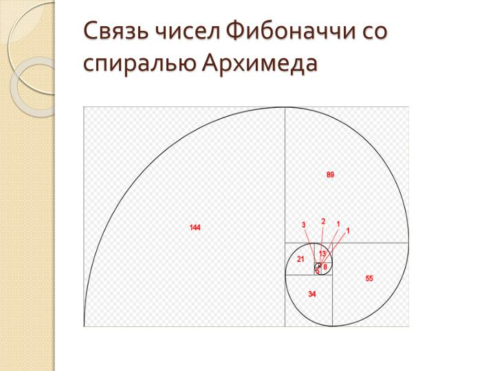 Связь чисел Фибоначчи со спиралью Архимеда