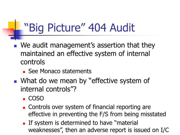 """Big Picture"" 404 Audit"