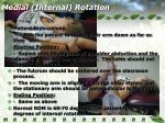medial internal rotation1
