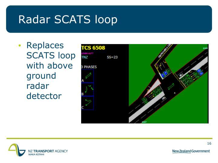 Radar SCATS loop