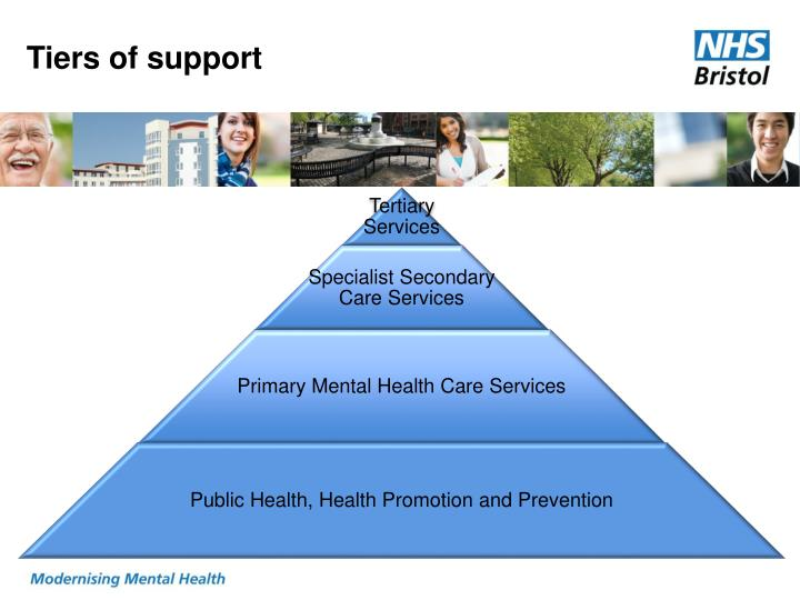 Tiers of support