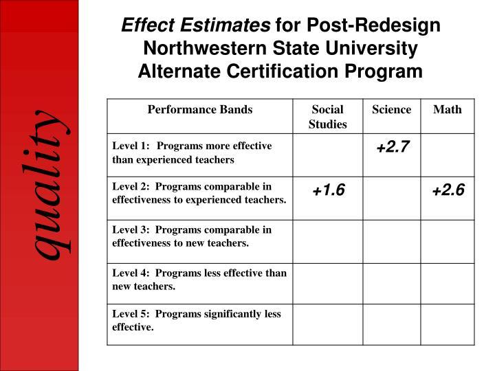 Effect Estimates