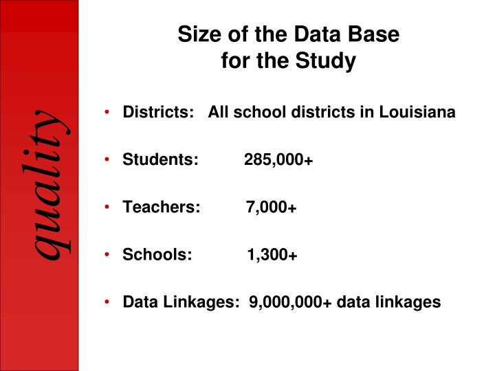 Size of the Data Base