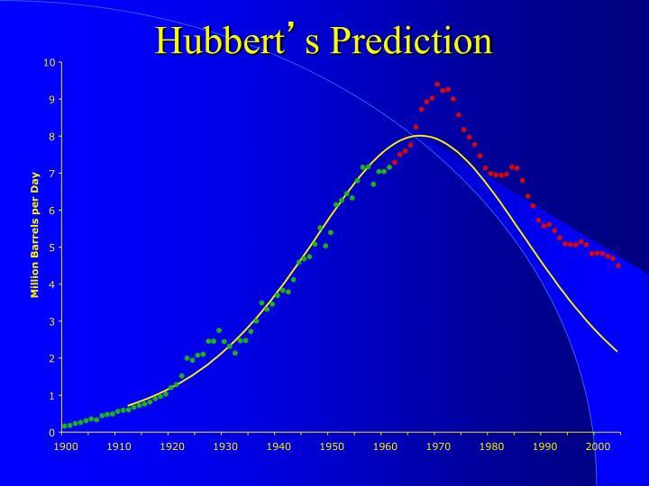 Hubbert