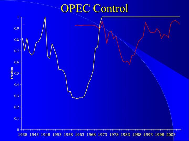 OPEC Control