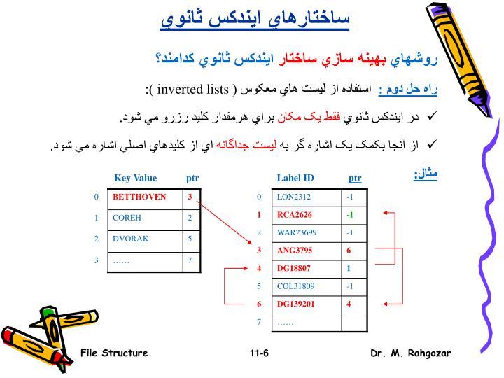 Key Value            ptr