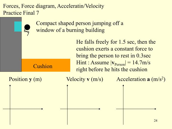 Forces, Force diagram, Acceleratin/Velocity Practice Final 7