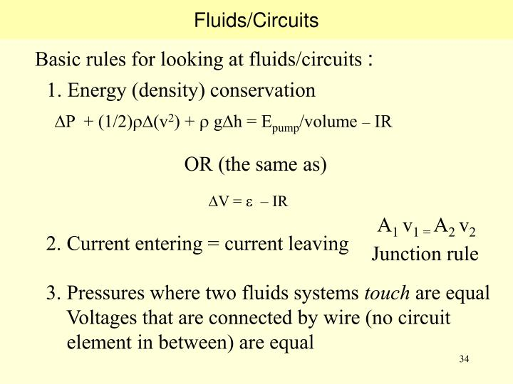 Fluids/Circuits