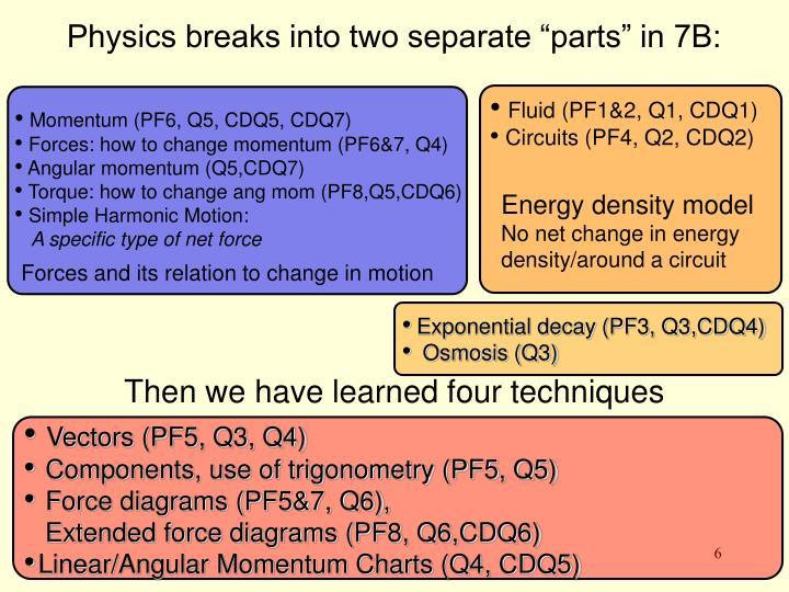 Fluid (PF1&2, Q1, CDQ1)