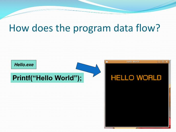 How does the program data flow?