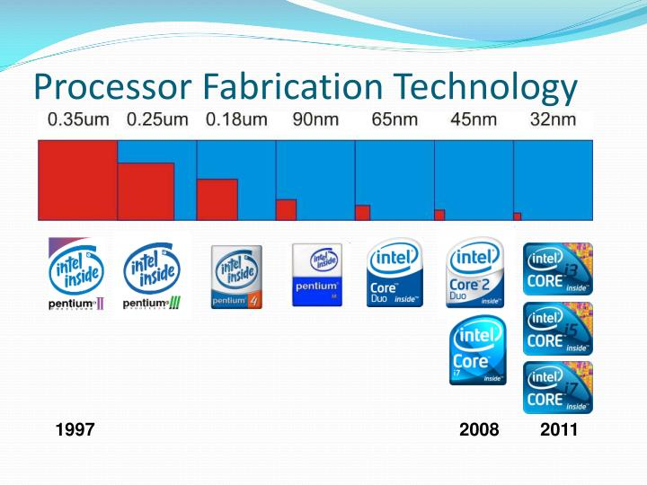 Processor Fabrication Technology