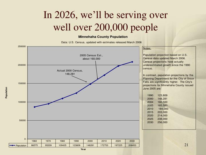In 2026, we'll be serving over