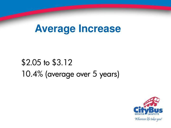Average Increase