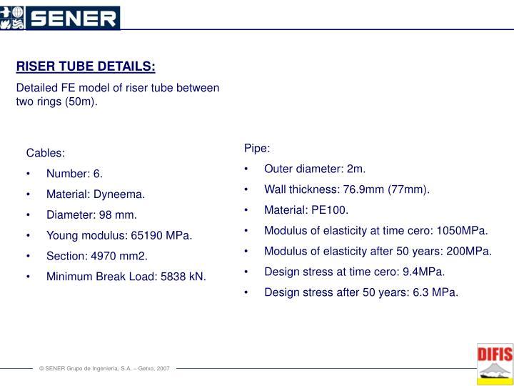 RISER TUBE DETAILS: