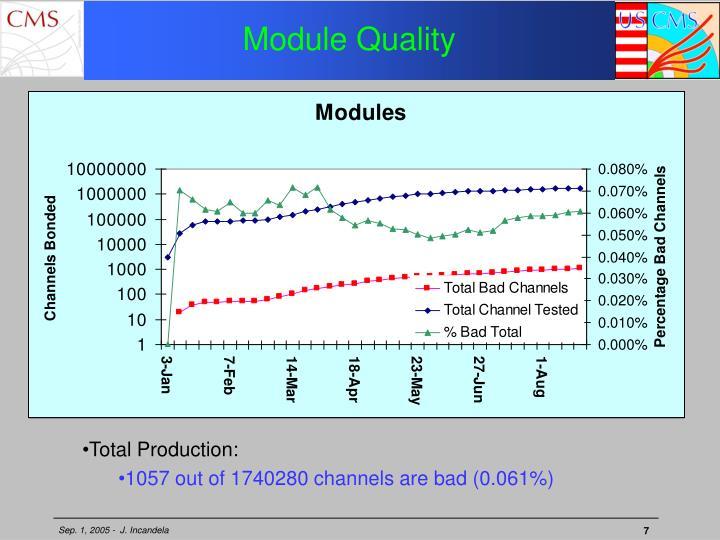 Module Quality