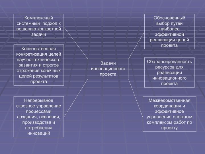 Комплексный системный  подход к решению конкретной задачи