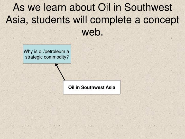 As we learn about Oil in Southwest Asia, students will complete a concept web.