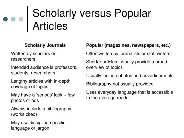 Scholarly versus Popular Articles