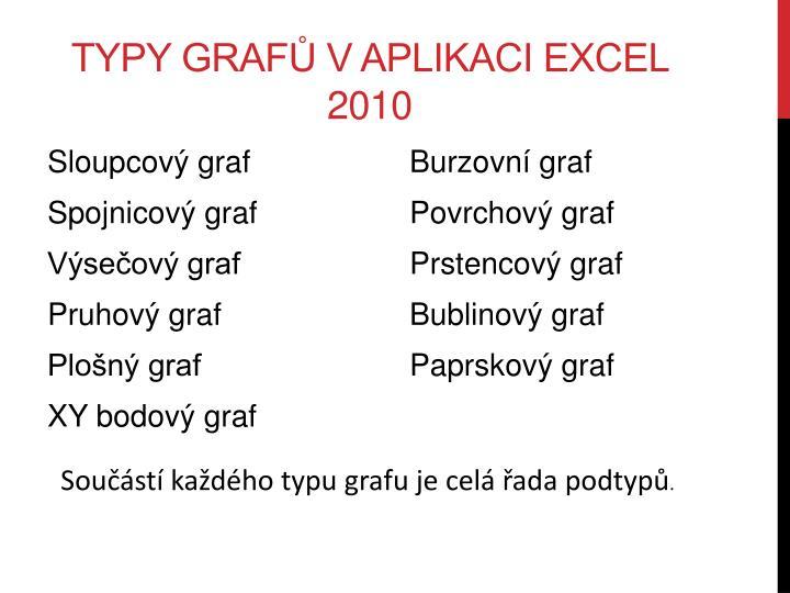 Typy grafů v aplikaci Excel 2010