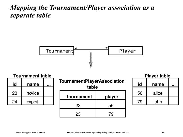 Tournament table
