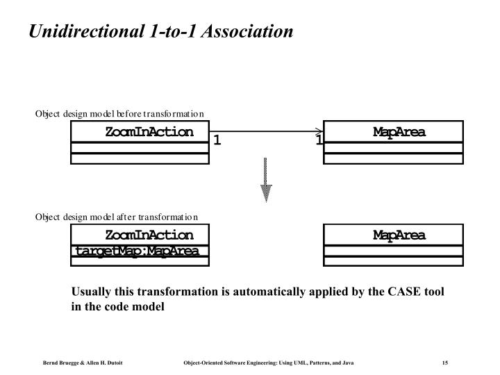 Unidirectional 1-to-1 Association