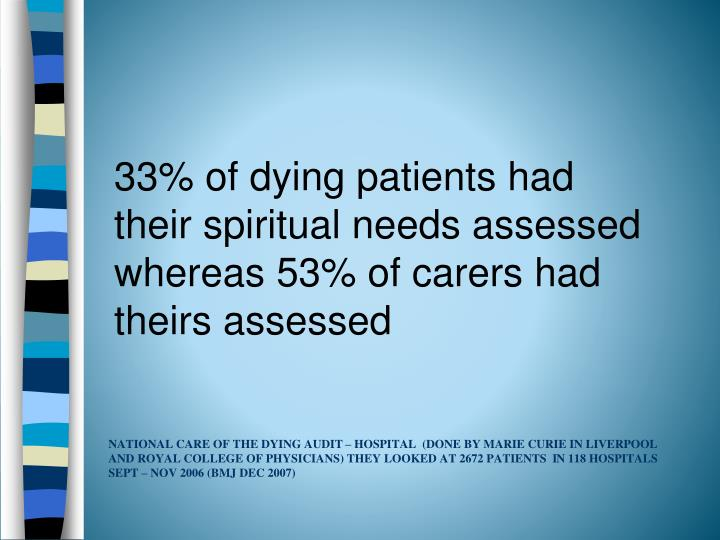 33% of dying patients had their spiritual needs assessed whereas 53% of carers had theirs assessed