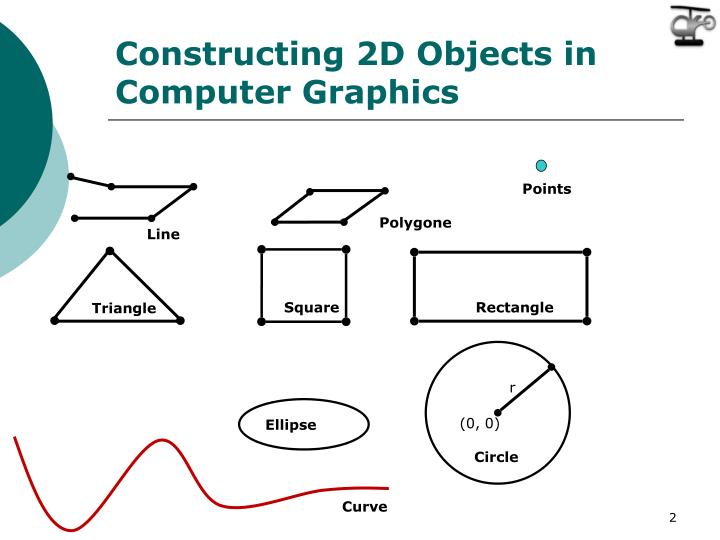 Constructing 2d objects in computer graphics