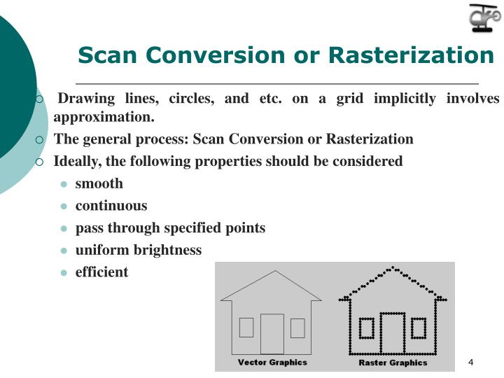 Scan Conversion or